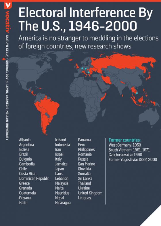 Varför blandar väst sig i Rysslands kommande parlamentsval?