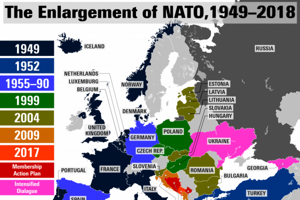 Brev till Riksdagen: Nato exit-  internationellt förslag!