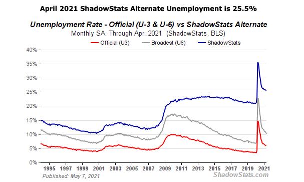 Coronakrisen är mycket värre än finanskrisen 2008