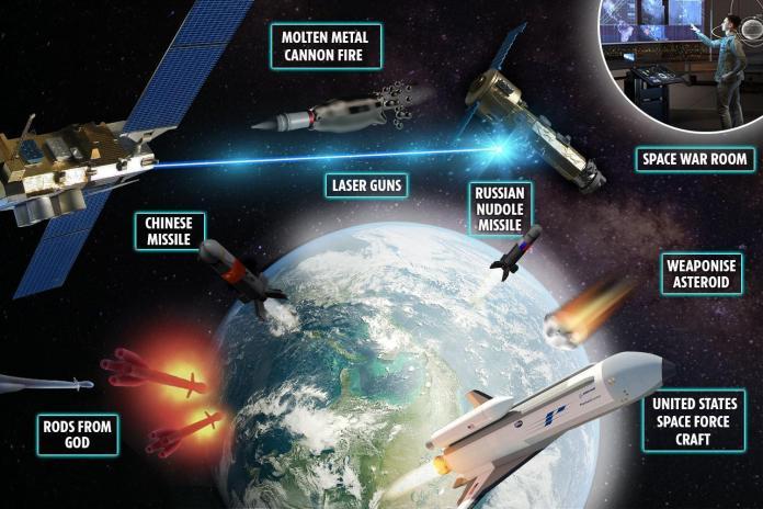 USA satsar hårt på krig i och från rymden. Ökad risk för världskrig?